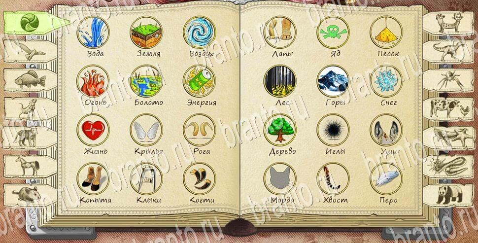336 элементов рецепты Алхимия