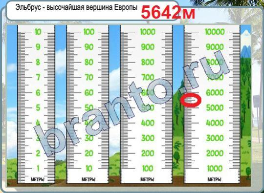 Горячо-Холодно игра подсказки Уровень 504 Эльбрус высота горы