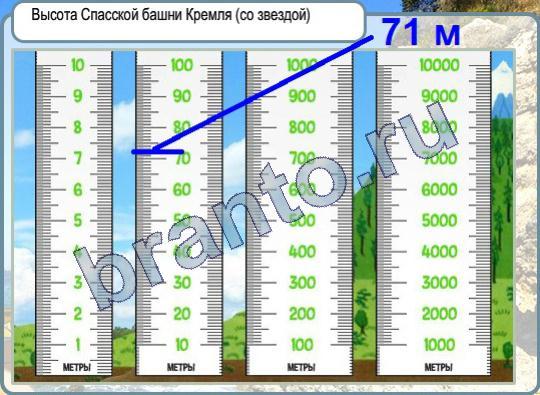 Спасской башни Кремля