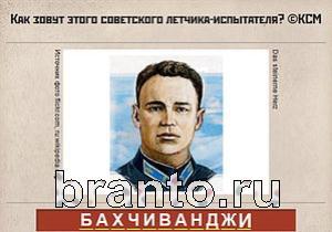 Вспомни СССР ответы: уровень 281